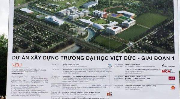 dai-hoc-viet-duc